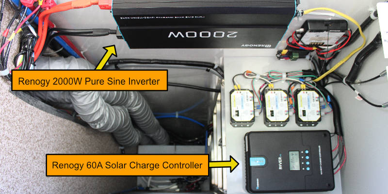 DIY Renogy Flex Solar Equipment